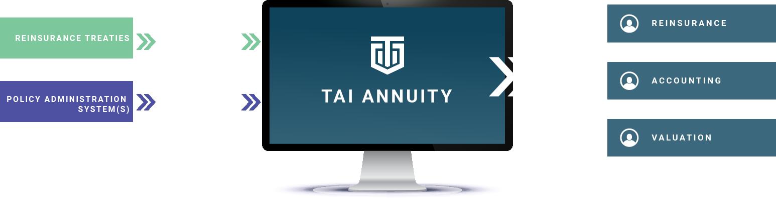 Annuity Web -10